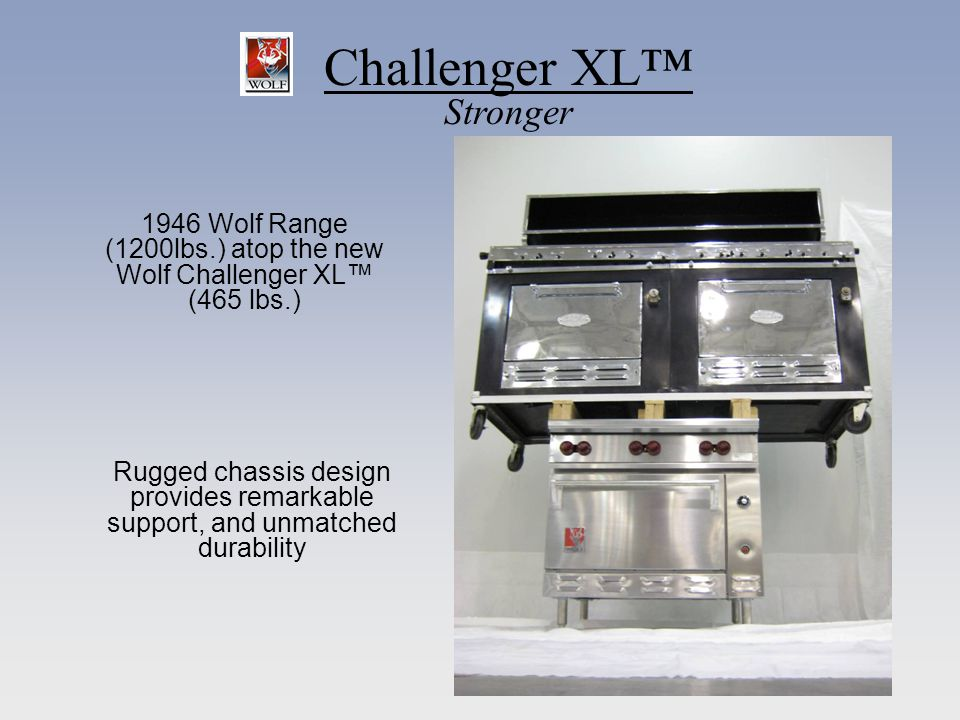 Challenger XL Better Redesigned Griddle Modules – Griddles available in 12, 24 and 36, or any combination of the three.