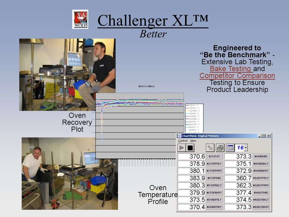 Challenger XL Better 14 ½ Deep Rear Grates – Increased grate size accommodates stockpots without sacrificing front burner capacity Flanged Backsplash – Helps to redirect grease onto top and out of internal areas, also standard on griddle models