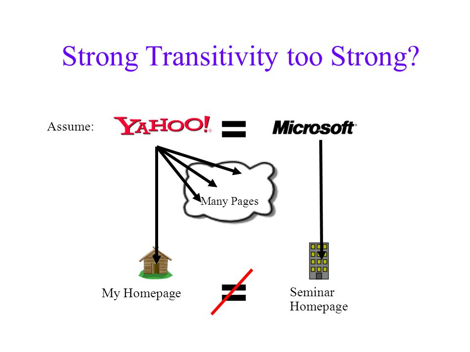 Strong Transitivity too Strong My Homepage Seminar Homepage = Many Pages Assume: =