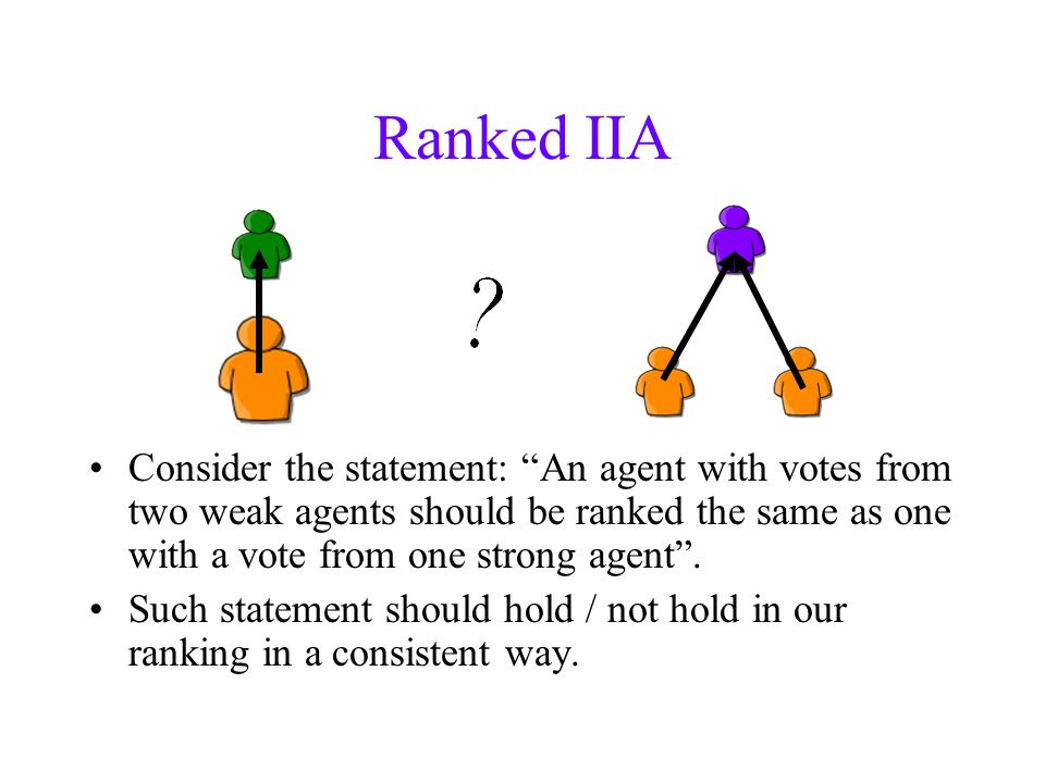 Ranked IIA Consider the statement: An agent with votes from two weak agents should be ranked the same as one with a vote from one strong agent.
