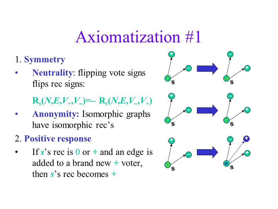 Axiomatization #1 1.