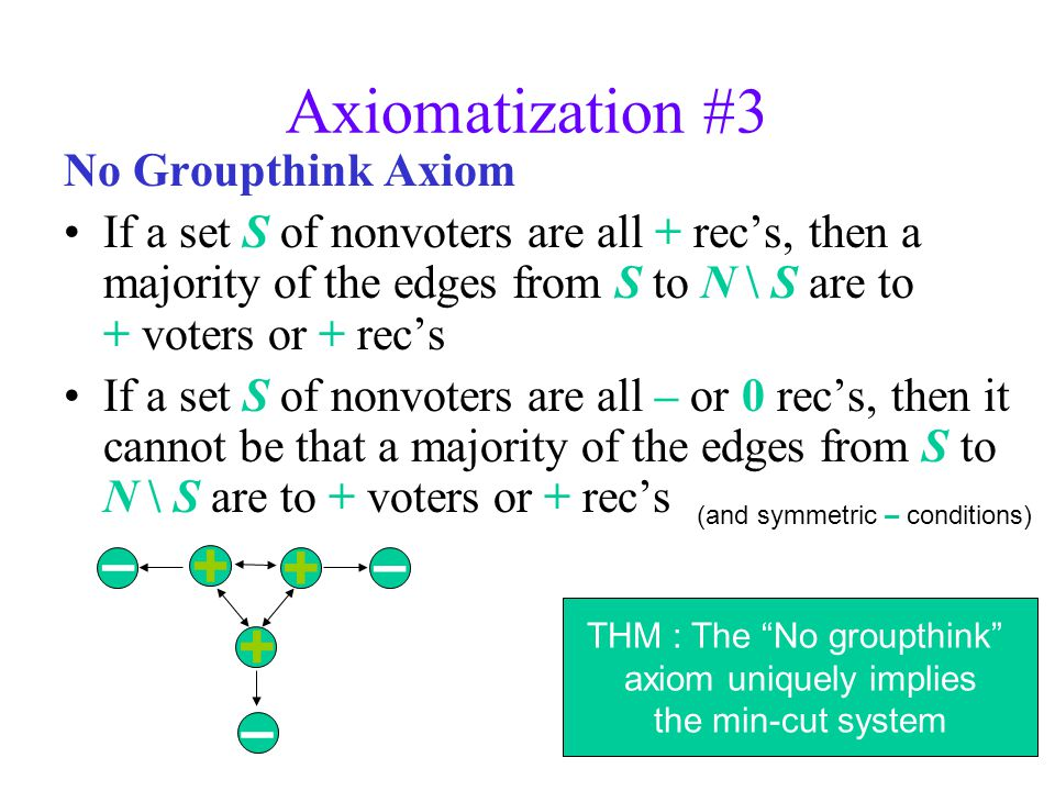 Axiomatization #3 No Groupthink Axiom If a set S of nonvoters are all + recs, then a majority of the edges from S to N \ S are to + voters or + recs If a set S of nonvoters are all – or 0 recs, then it cannot be that a majority of the edges from S to N \ S are to + voters or + recs (and symmetric – conditions) – – – THM : The No groupthink axiom uniquely implies the min-cut system