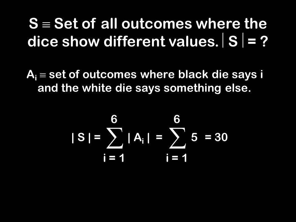 A i set of outcomes where black die says i and the white die says something else.