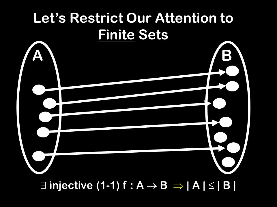 AB Lets Restrict Our Attention to Finite Sets injective (1-1) f : A B | A | | B |