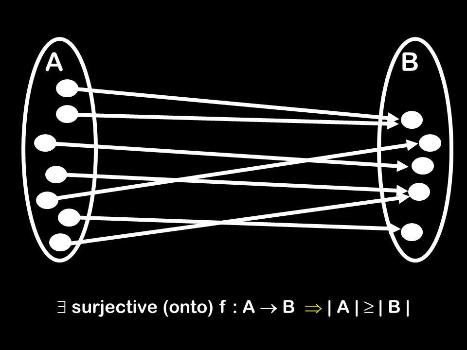 BA surjective (onto) f : A B | A | | B |