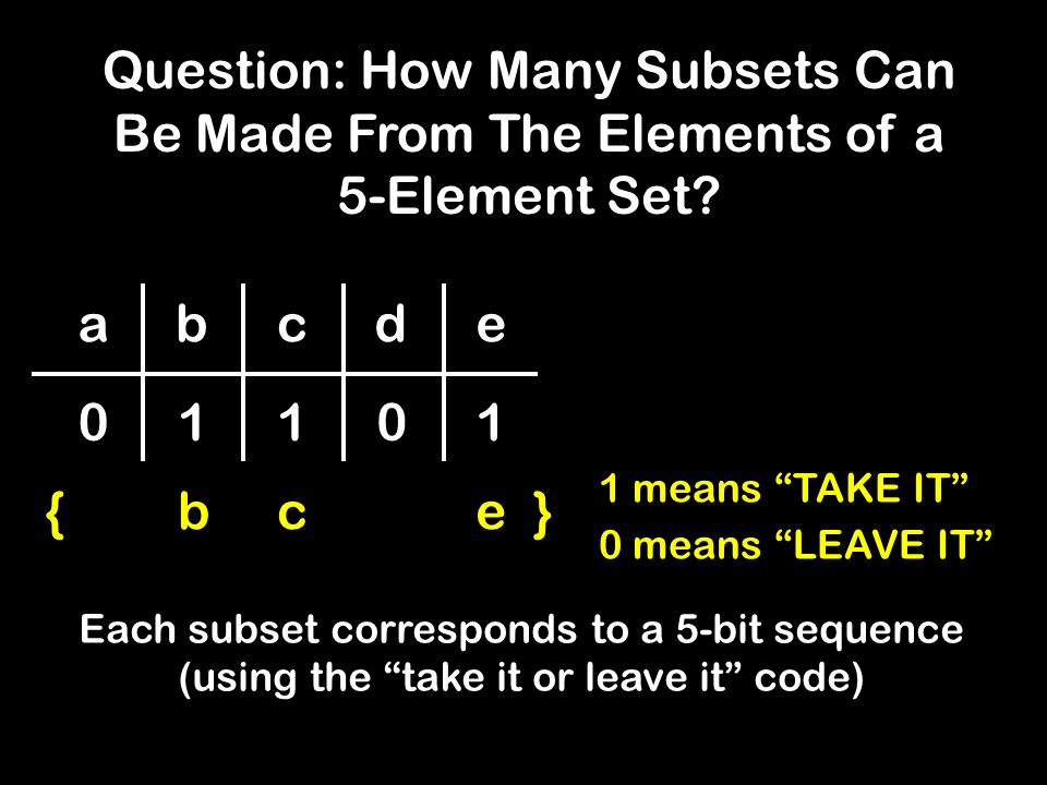 Question: How Many Subsets Can Be Made From The Elements of a 5-Element Set.