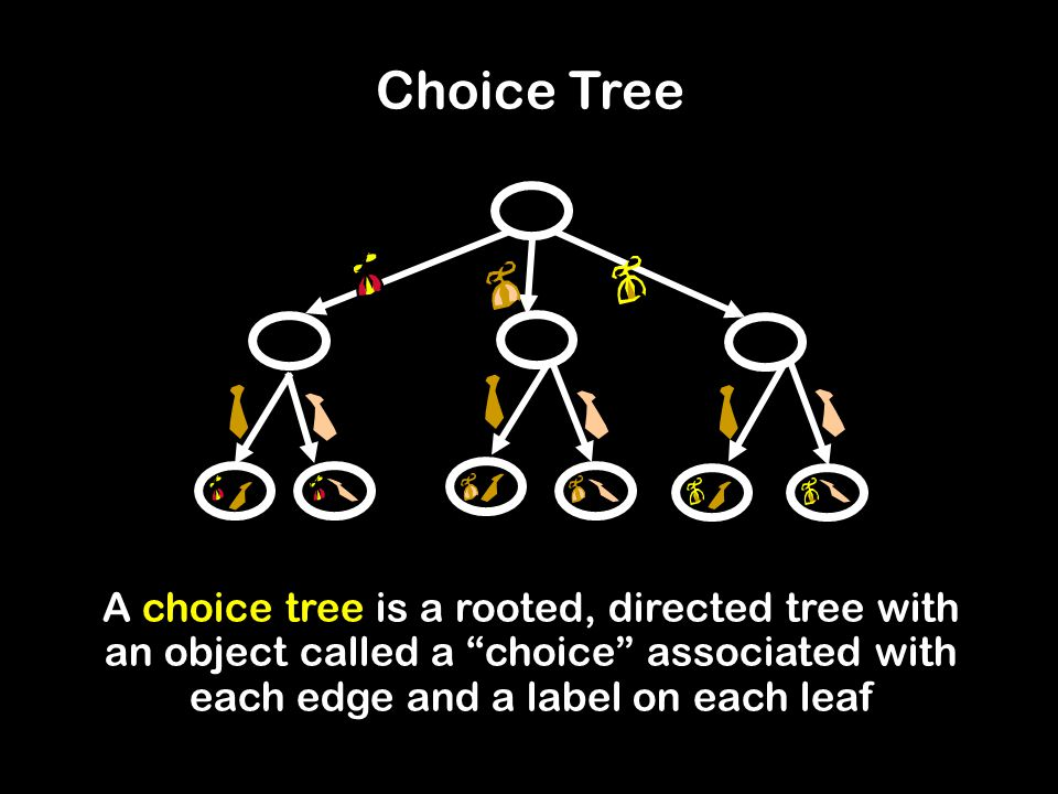Choice Tree A choice tree is a rooted, directed tree with an object called a choice associated with each edge and a label on each leaf
