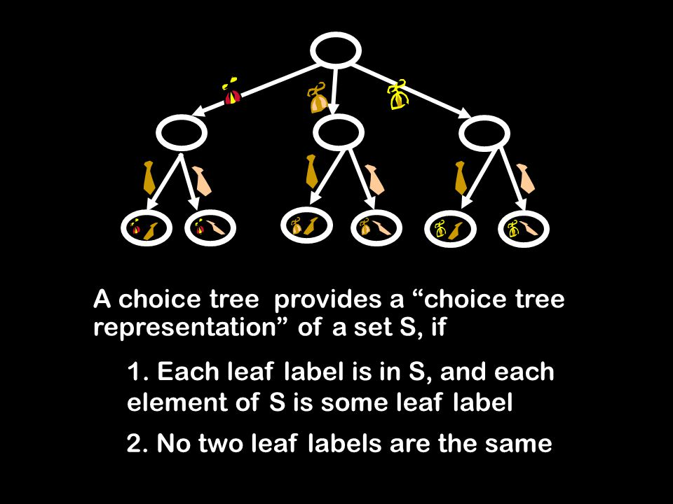 A choice tree provides a choice tree representation of a set S, if 1.