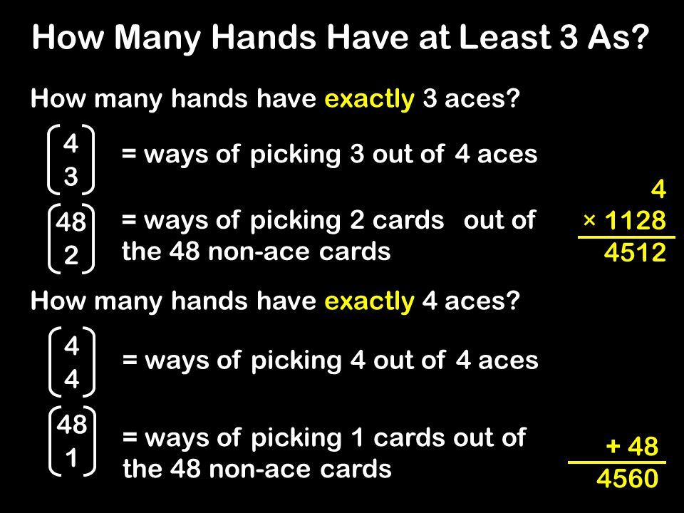 = ways of picking 2 cards out of the 48 non-ace cards 4 × 1128 4512 + 48 4560 How Many Hands Have at Least 3 As.