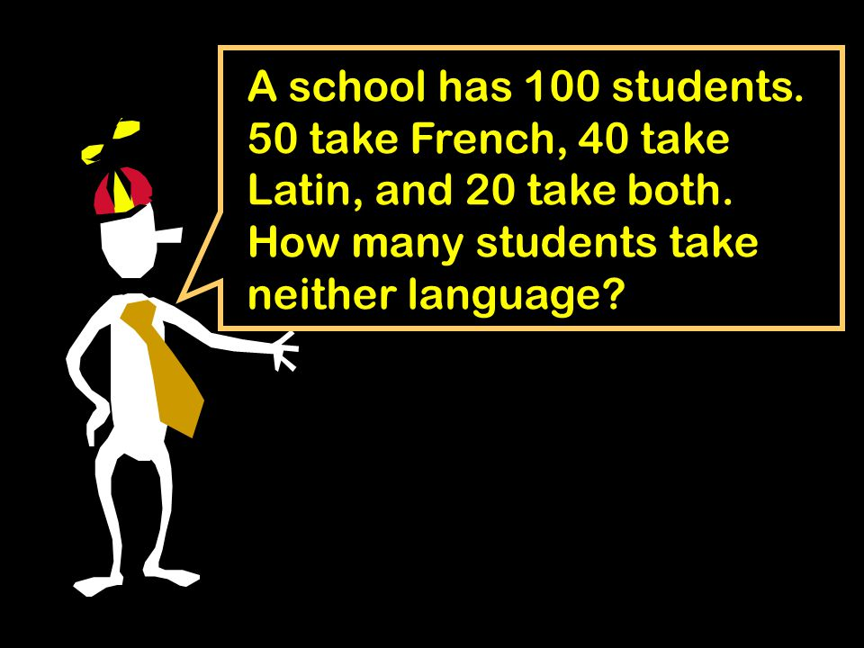 A school has 100 students. 50 take French, 40 take Latin, and 20 take both.
