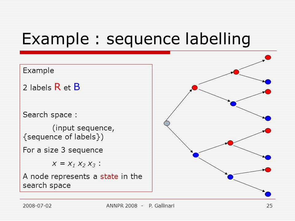 2008-07-02ANNPR 2008 - P. Gallinari25 Example : sequence labelling Example 2 labels R et B Search space : (input sequence, {sequence of labels}) For a