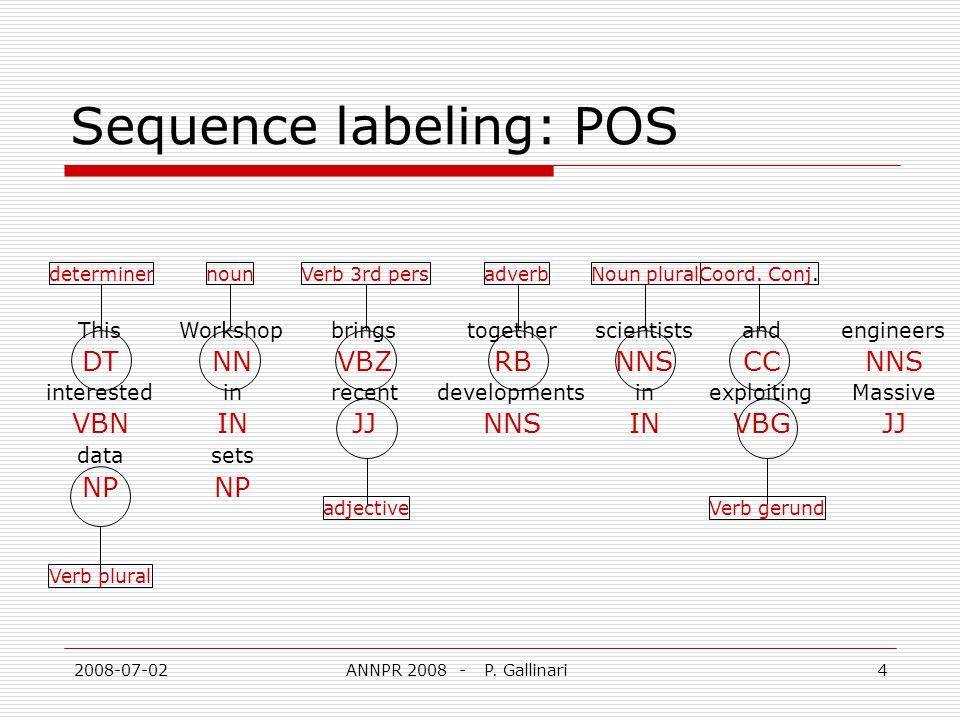 2008-07-02ANNPR 2008 - P.Gallinari5 Segmentation + labeling: syntactic chunking (Washington Univ.