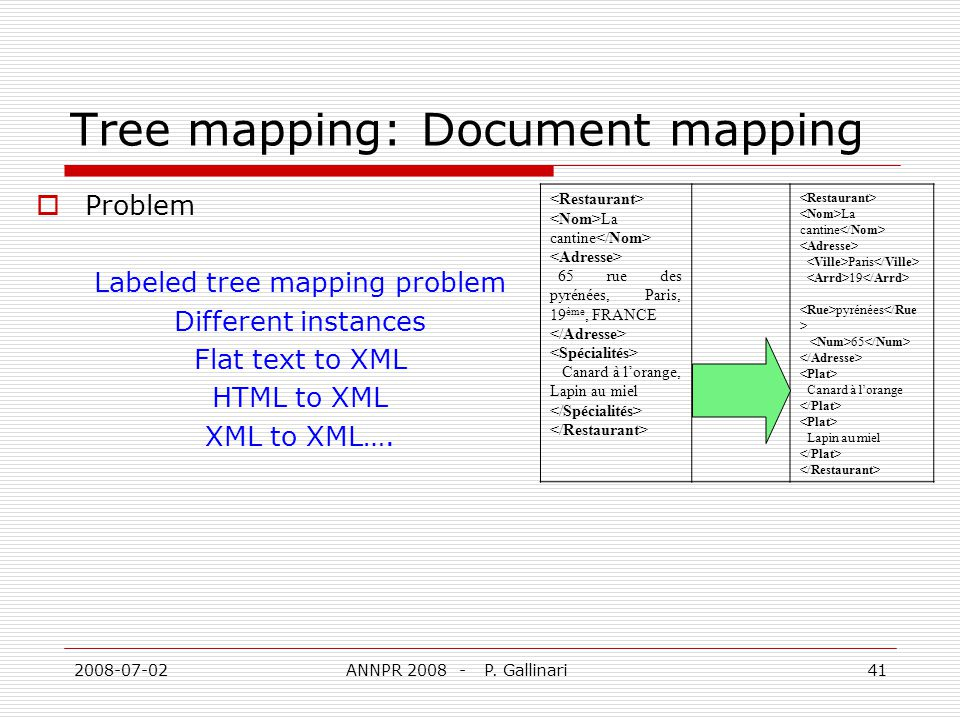 2008-07-02ANNPR 2008 - P. Gallinari41 Tree mapping: Document mapping Problem Labeled tree mapping problem Different instances Flat text to XML HTML to