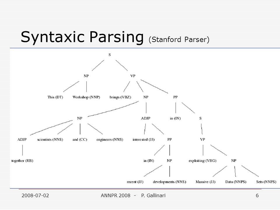 2008-07-02ANNPR 2008 - P. Gallinari6 Syntaxic Parsing (Stanford Parser)