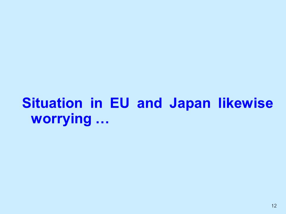 12 Situation in EU and Japan likewise worrying …