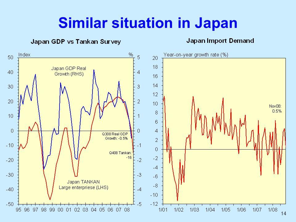 14 Similar situation in Japan