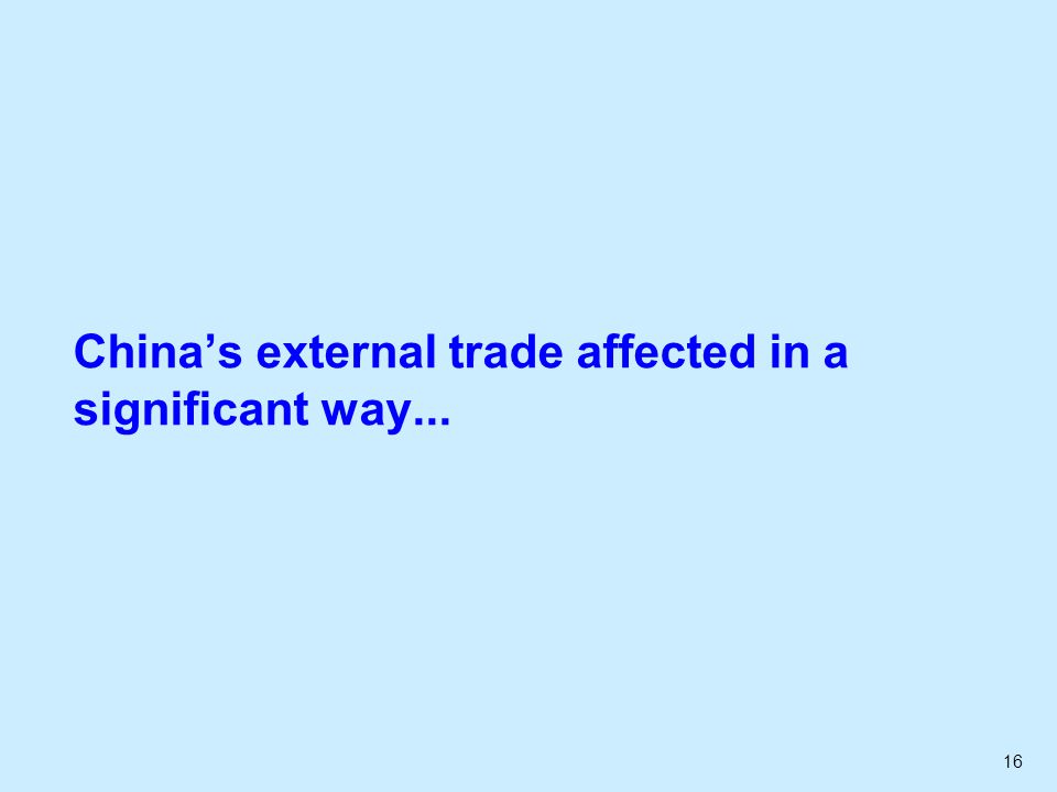 16 Chinas external trade affected in a significant way...
