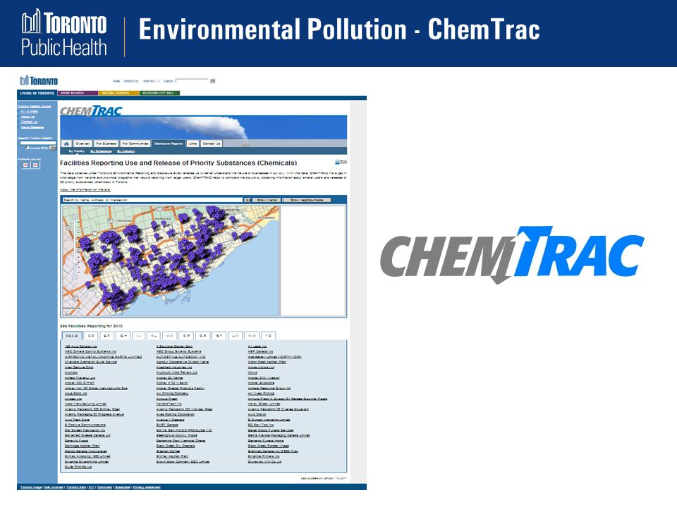 Environmental Pollution - ChemTrac