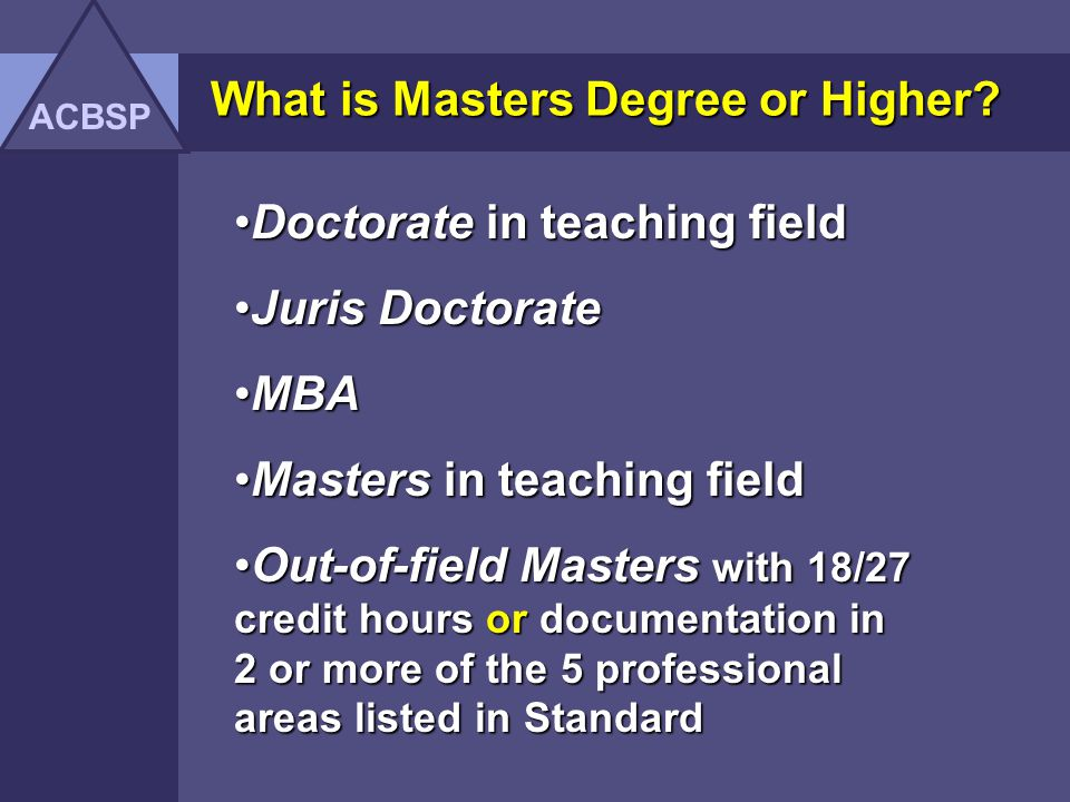 Very Important: All faculty qualifications must be validated with original transcripts, certificates, or related written documentationwhich clearly states the qualification.