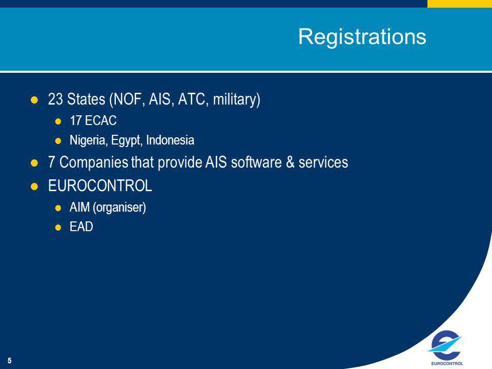 5 Registrations 23 States (NOF, AIS, ATC, military) 17 ECAC Nigeria, Egypt, Indonesia 7 Companies that provide AIS software & services EUROCONTROL AIM (organiser) EAD