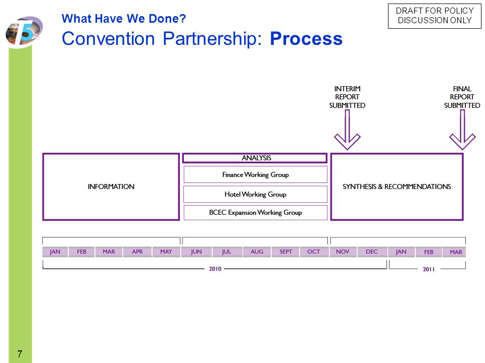 DRAFT FOR POLICY DISCUSSION ONLY 7 What Have We Done? Convention Partnership: Process