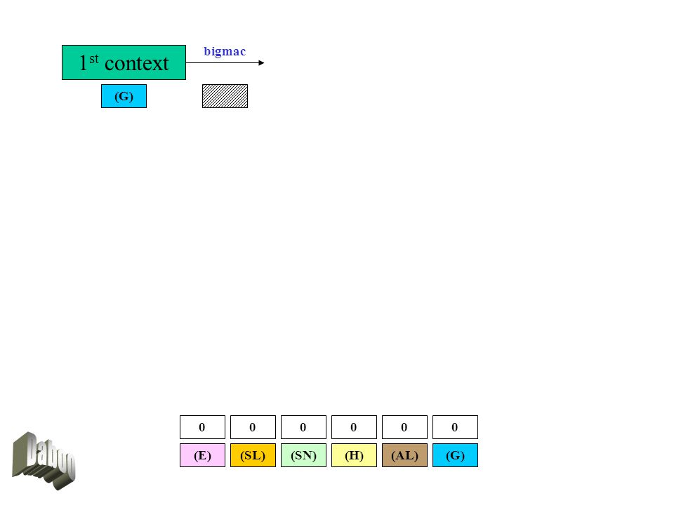 1 st context (G) bigmac (SL)(E)(G)(AL)(SN)(H) 000000
