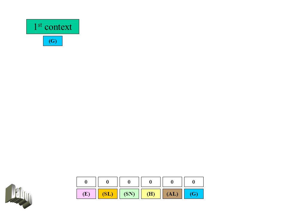 1 st context (G) (SL)(E)(G)(AL)(SN)(H) 000000