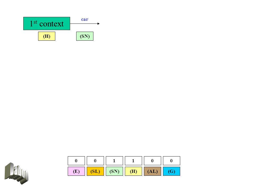 1 st context (H)(SN) car (SL)(E)(G)(AL)(SN)(H) 001100