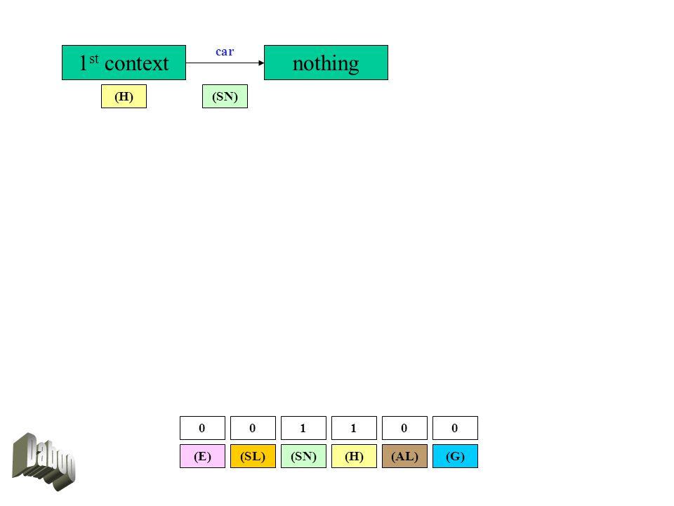 1 st context (H)(SN) nothing footcar (SN) (SL)(E)(G)(AL)(SN)(H) 002100