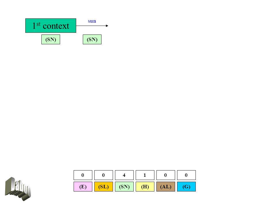 1 st context (SL) (SN) (E)(G)(AL) sun (SN) (H) 004100