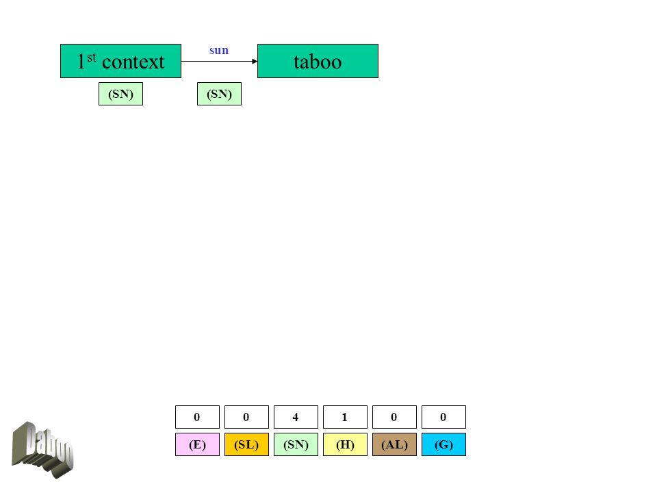 1 st context (SL) (SN) (E)(G)(AL) taboo sun (SN) (H) 004100