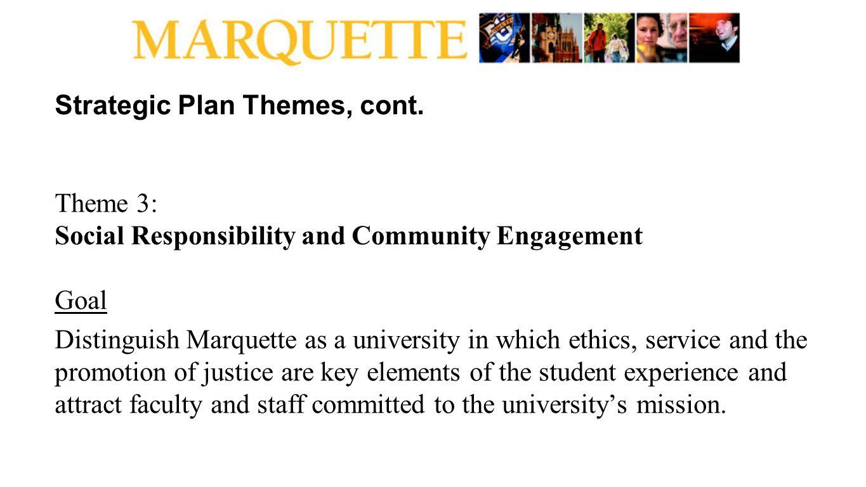 www.marquette.edu/grad/forms_index.shtml