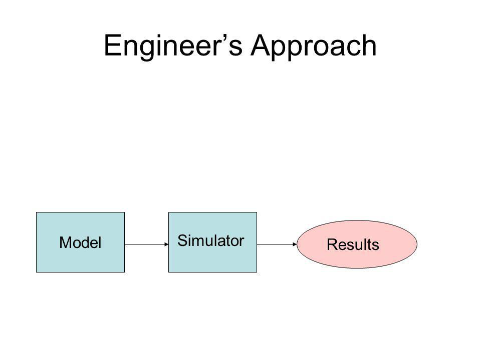 Engineers Approach Model Results Simulator