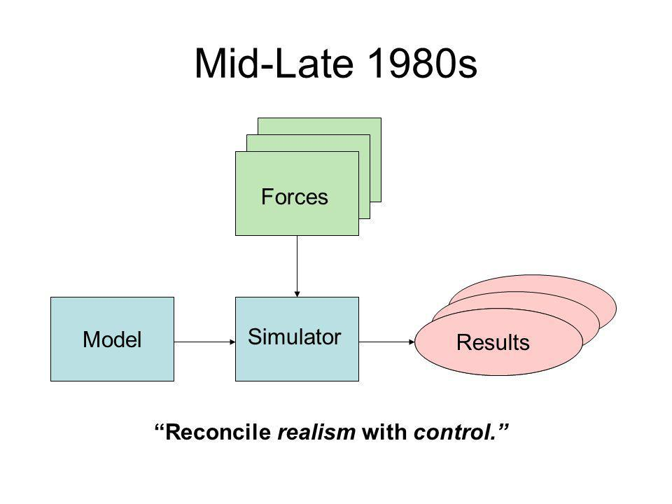 Mid-Late 1980s Simulator Model Results Model Results Simulator Forces Reconcile realism with control.