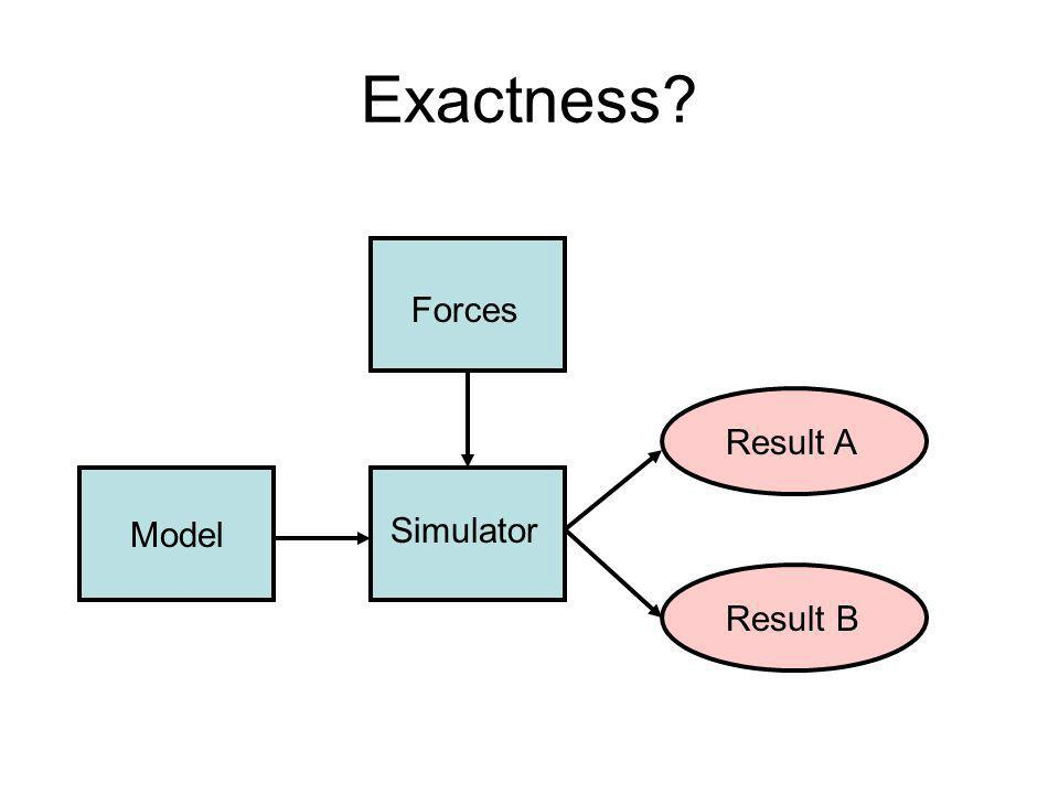 Exactness Simulator Model Simulator Model Result A Simulator Forces Result B
