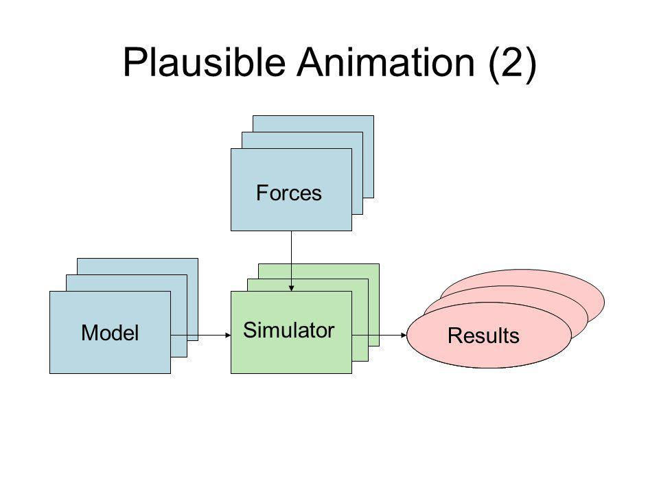 Plausible Animation (2) Simulator Model Results Model Simulator Model Results Simulator Model Results Model Results Simulator Forces