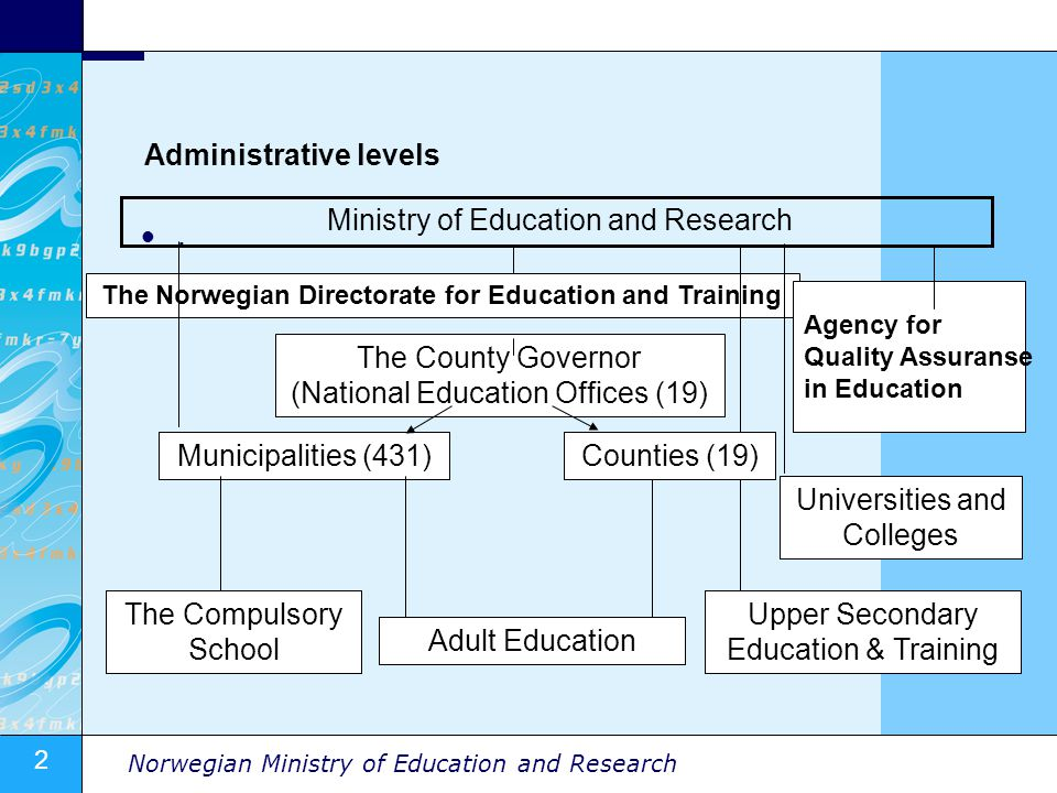 2 Norwegian Ministry of Education and Research Administrative levels.