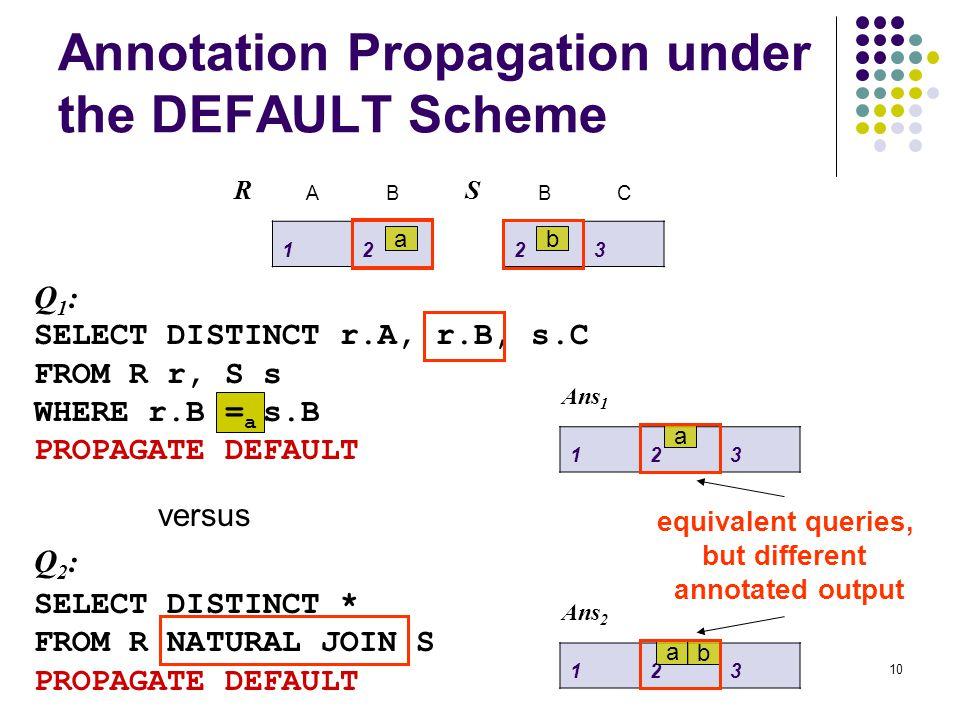 10 SELECT DISTINCT r.A, r.B, s.C FROM R r, S s WHERE r.B = s.B PROPAGATE DEFAULT versus SELECT DISTINCT * FROM R NATURAL JOIN S PROPAGATE DEFAULT =a=a Annotation Propagation under the DEFAULT Scheme AB 12 R a 123 Ans 1 BC 23 S b a 123 Ans 2 a b equivalent queries, but different annotated output Q1:Q1: Q2:Q2: