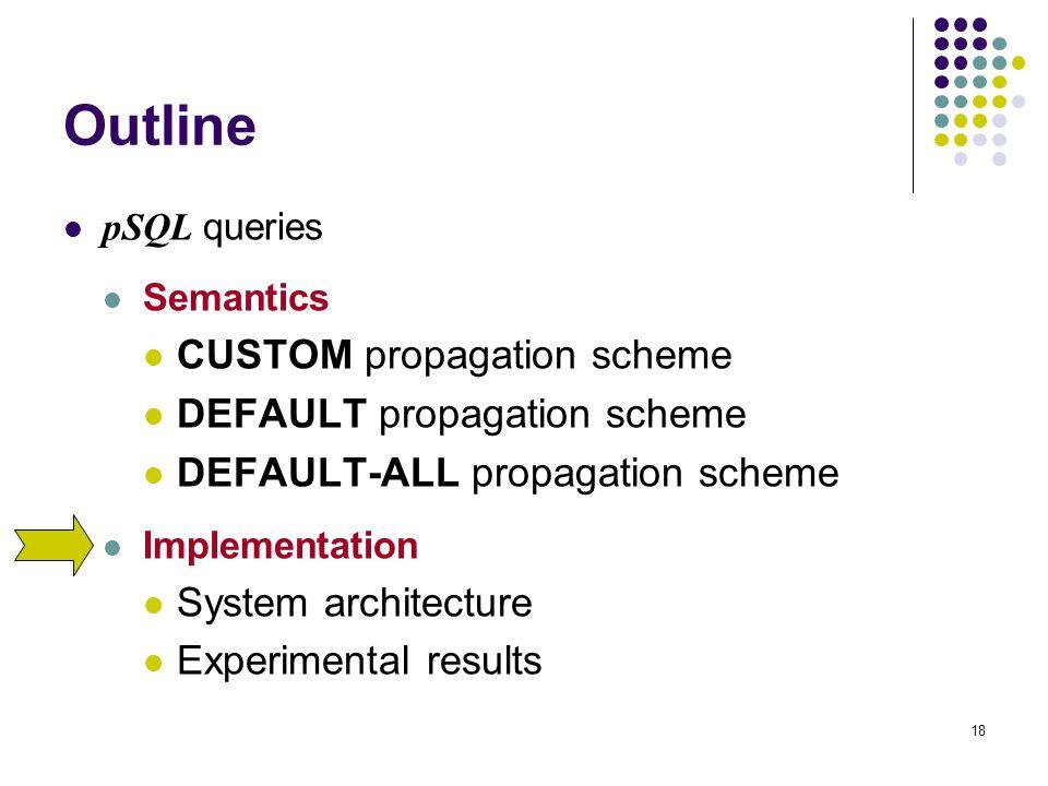 18 Outline pSQL queries Semantics CUSTOM propagation scheme DEFAULT propagation scheme DEFAULT-ALL propagation scheme Implementation System architectu