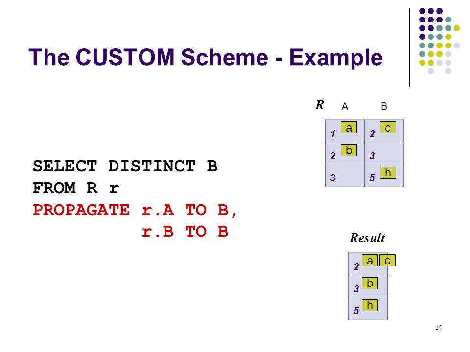 31 The CUSTOM Scheme - Example SELECT DISTINCT B FROM R r PROPAGATE r.A TO B, r.B TO B AB 12 23 35 R a b c h 2 3 5 Result a b c h