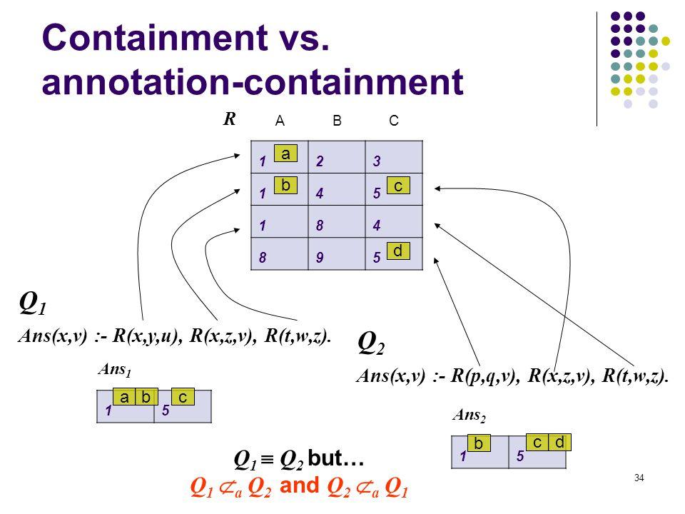 34 Containment vs. annotation-containment ABC 123 145 184 895 R a b c d 15 Ans 1 c 15 Ans 2 cd ab b Q 1 Ans(x,v) :- R(x,y,u), R(x,z,v), R(t,w,z). Q 2