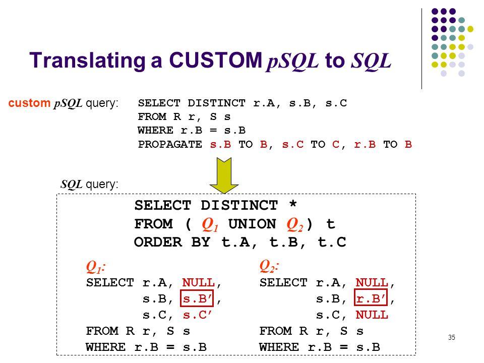 35 Translating a CUSTOM pSQL to SQL Q 1 : SELECT r.A, NULL, s.B, s.B, s.C, s.C FROM R r, S s WHERE r.B = s.B Q 2 : SELECT r.A, NULL, s.B, r.B, s.C, NULL FROM R r, S s WHERE r.B = s.B SELECT DISTINCT * FROM ( Q 1 UNION Q 2 ) t ORDER BY t.A, t.B, t.C SELECT DISTINCT r.A, s.B, s.C FROM R r, S s WHERE r.B = s.B PROPAGATE s.B TO B, s.C TO C, r.B TO B custom pSQL query: SQL query: