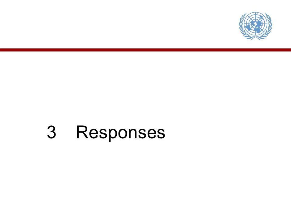 3Responses