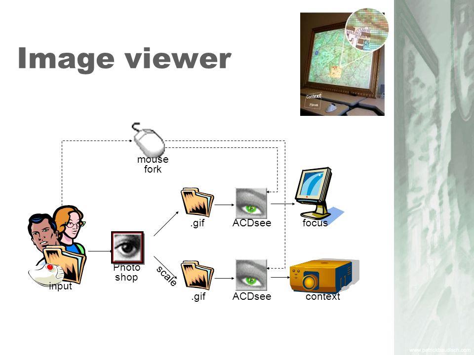 Linux/VNC app focus context input server clip scale viewer