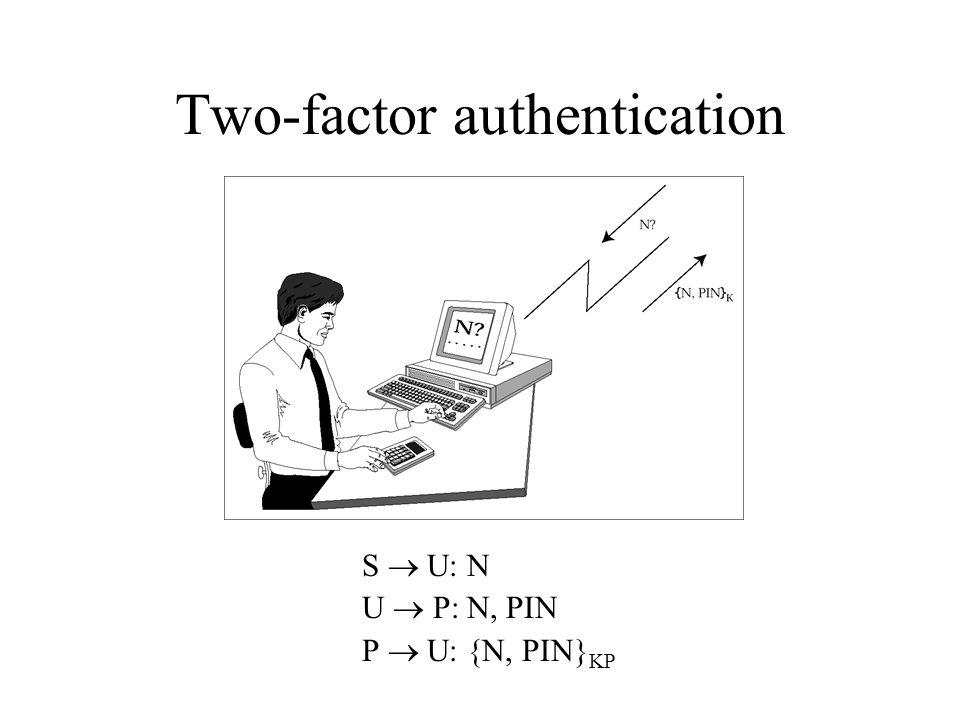 Two-factor authentication S U: N U P: N, PIN P U: {N, PIN} KP