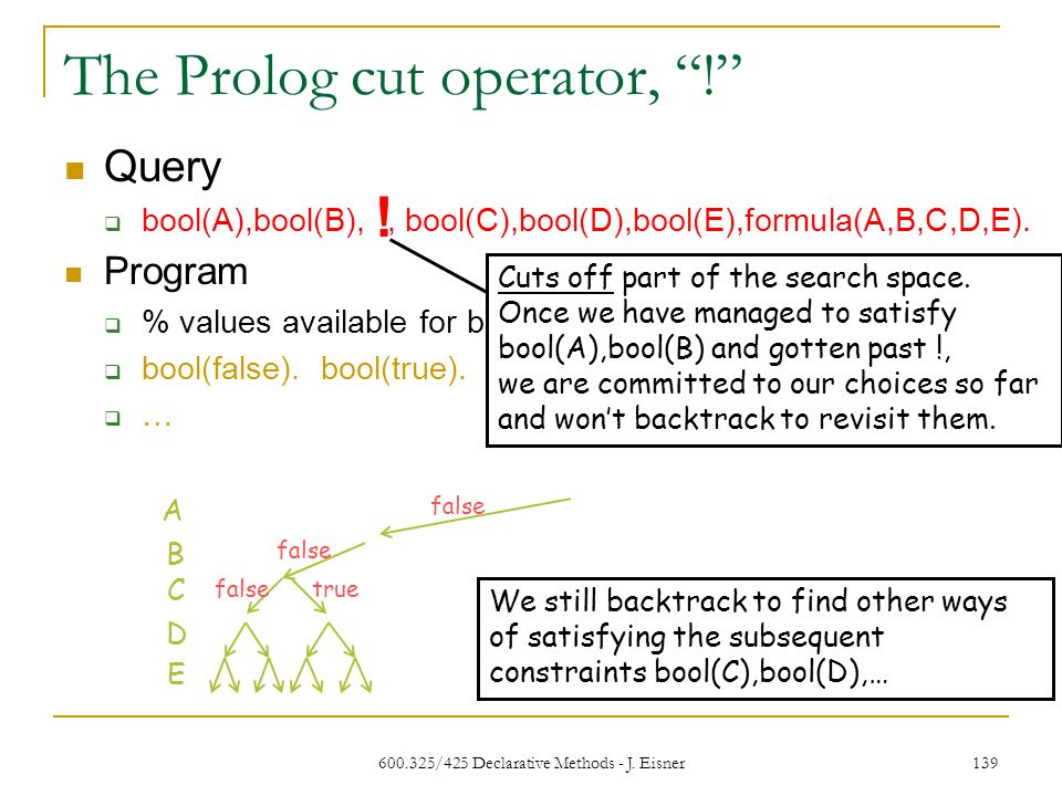 600.325/425 Declarative Methods - J. Eisner 139 The Prolog cut operator, .