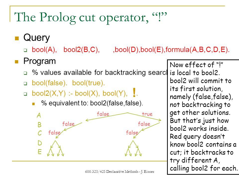 600.325/425 Declarative Methods - J. Eisner 143 The Prolog cut operator, .