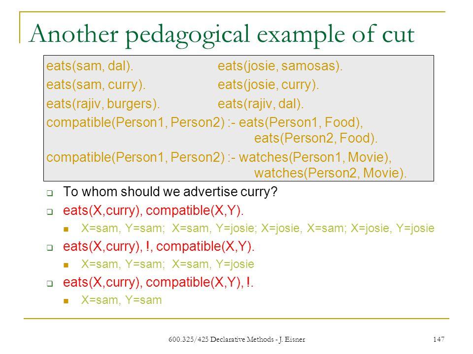 600.325/425 Declarative Methods - J. Eisner 147 eats(sam, dal).eats(josie, samosas).