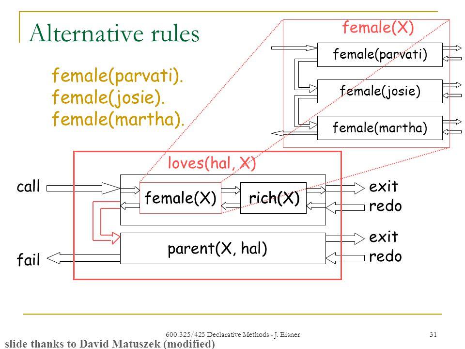 600.325/425 Declarative Methods - J. Eisner 31 Alternative rules female(parvati).