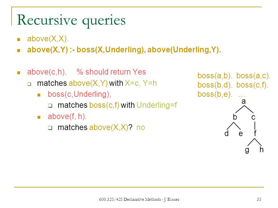 600.325/425 Declarative Methods - J. Eisner 35 above(X,X).